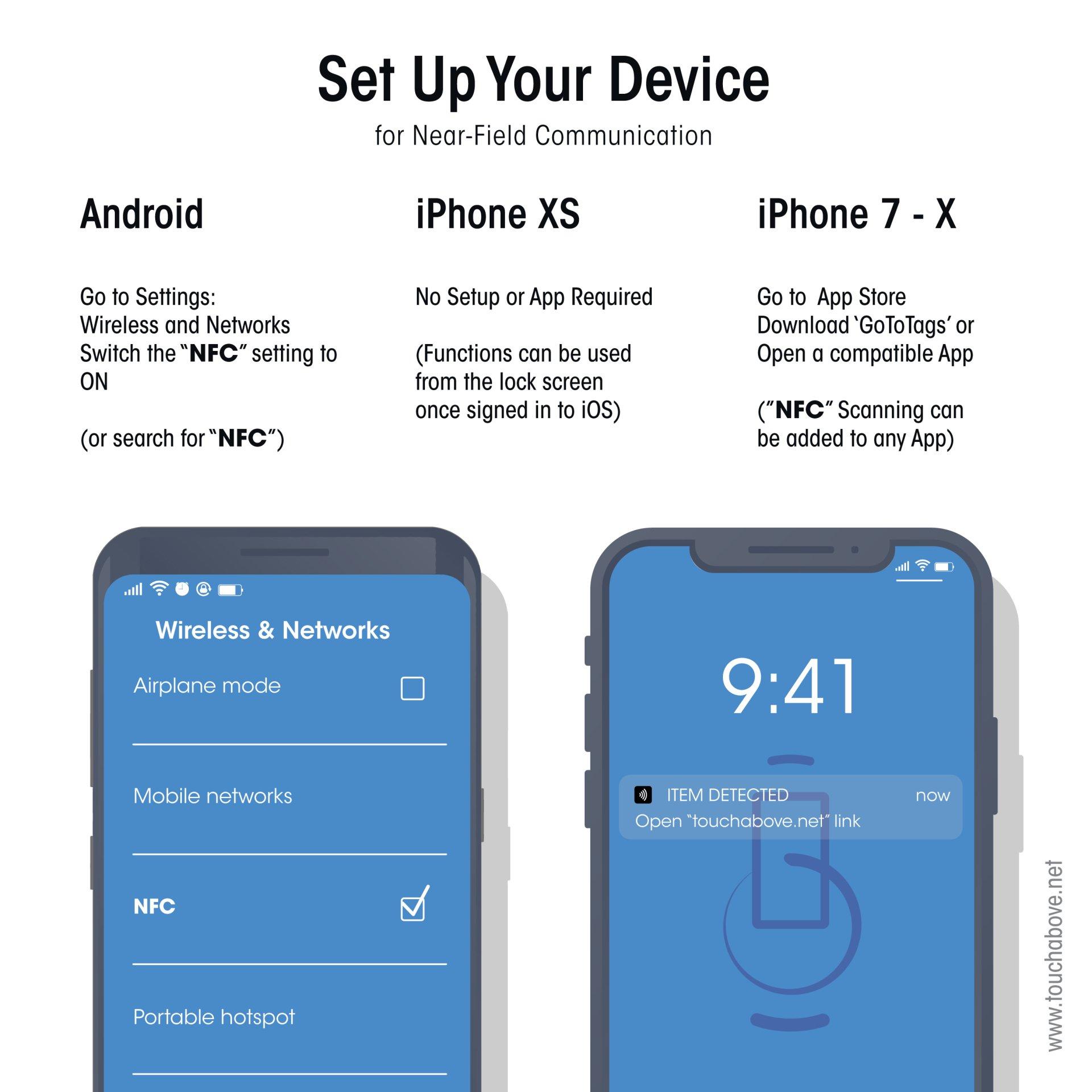 Apple Releases NFC (near-field communication) Capabilities