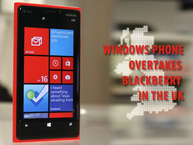 BlackBerry set to be leap frogged by Windows Phone in the UK