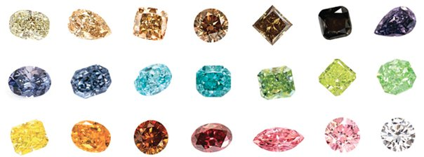 treated chart natural colored diamond diamonds are yellow array vs