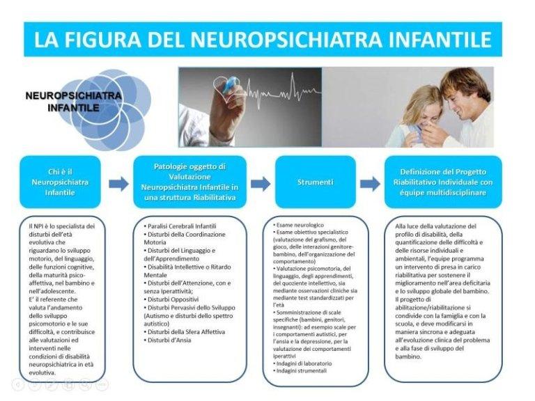 neuropsichiatra infantile Potenza