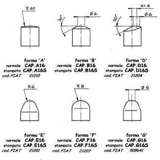 Elettrodi CAPS