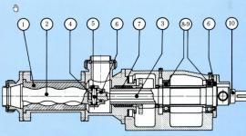 pompe monovite a vite eccentrica, pompe per solidi, pompe a vite elicoidali