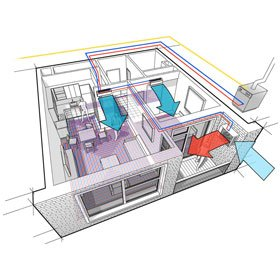 Energy-efficient heat recovery system