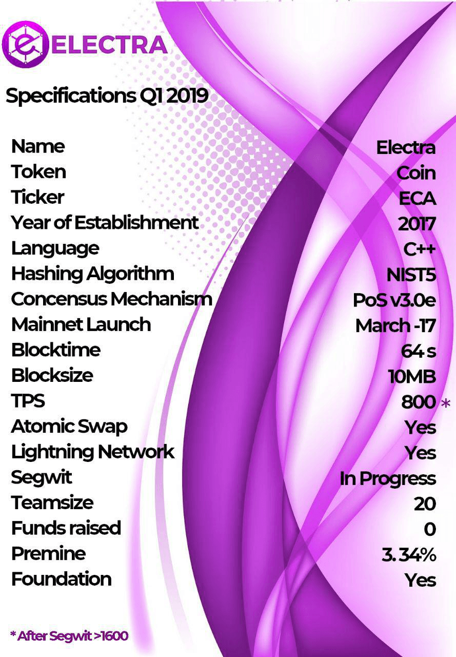ECA Coin Technical Specs Post Q1 Fork