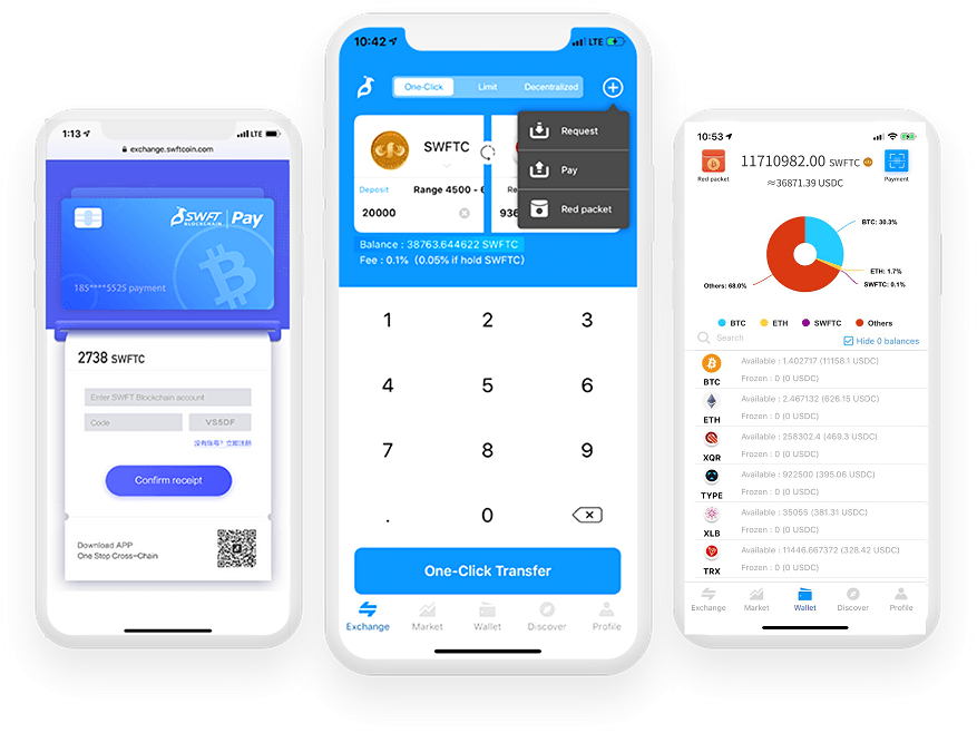 SWFT Pay is one of the best tool designed by the SWFT Blockchain team. It allows you to send payments across social media in a single click or tap. SWFT Pay review 2019. SWFT Pay review. SWFTC review.