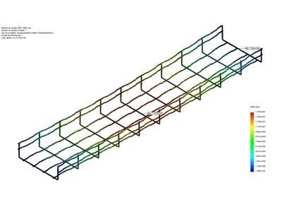 componente BFR