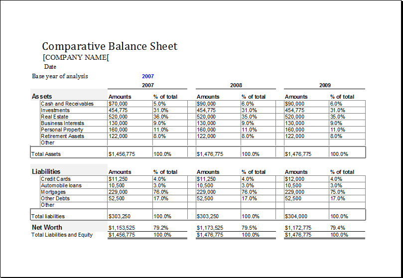 an analysis of the balance sheet of the neiman marcus department stores company Neiman marcus department stores offer high-fashion, high-quality women's and men's apparel the stores sell also shoes and accessories, fine jewelry, china, crystal, and silver the company operates about 40 neiman marcus stores in 18 states, two bergdorf goodman stores in new york city, and more than 35 last call clearance center outlets that.