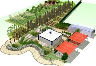 progettazione orto botanico