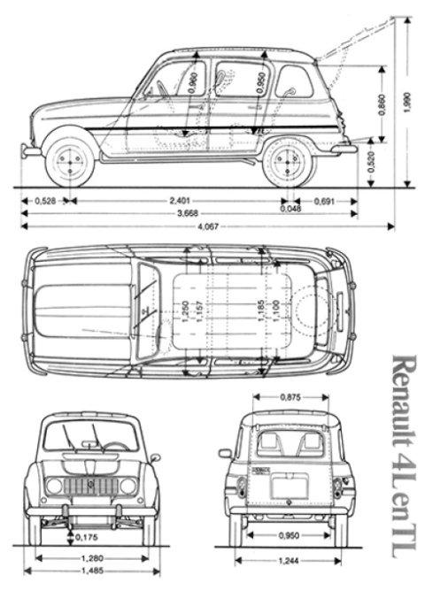 progetto auto renault
