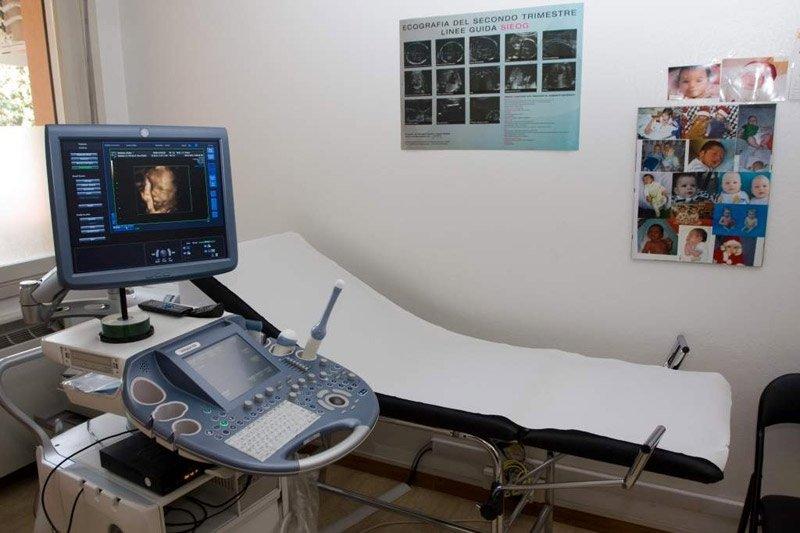 ecografia endovaginale