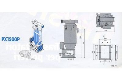 conveyor model px1500p