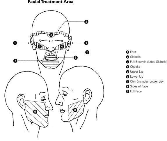Laser Hair Removal Tacoma, WA