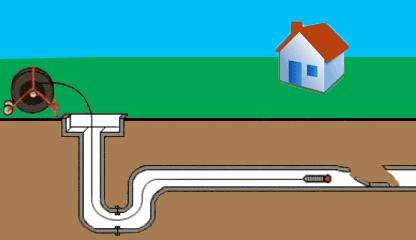 Schema in 2D di una videoispezione