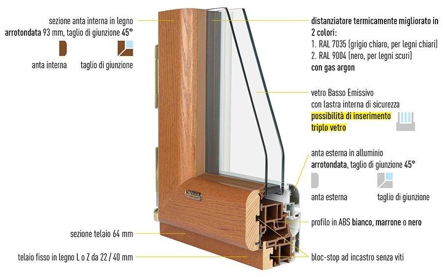 struttura granduca legno-alluminio