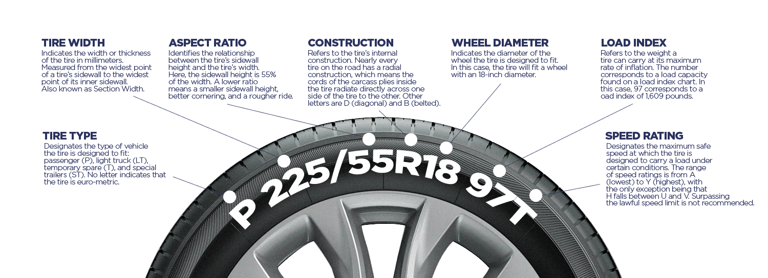 Tire Width Chart >> Shop for Tires in Homer Glen IL | Roberts Tire & Auto ...