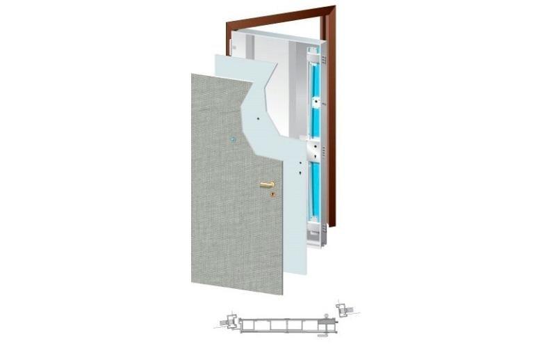 Telaio porta blindata