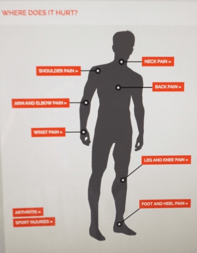 pain in body parts