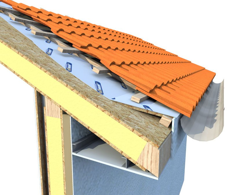 Structural insulated panels sips north yorkshire north for Structural insulated panels prices