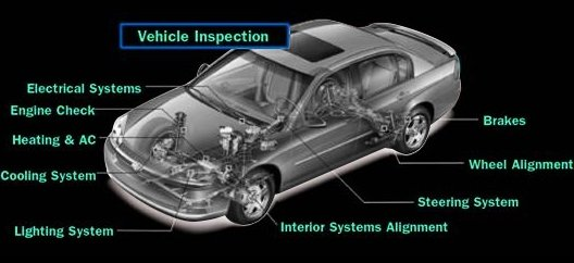 Malvern Auto Repairs pre purchase vehicle inspections