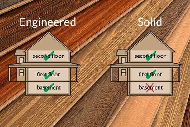 Engineered vs Solid Hardwood Flooring