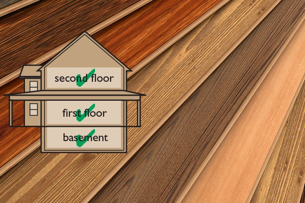 Laminate Can Be Used In All Areas