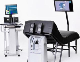 Braincore Therapy Farmingdale NY