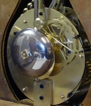 Horological services