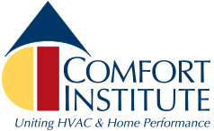 comfort institute hvac