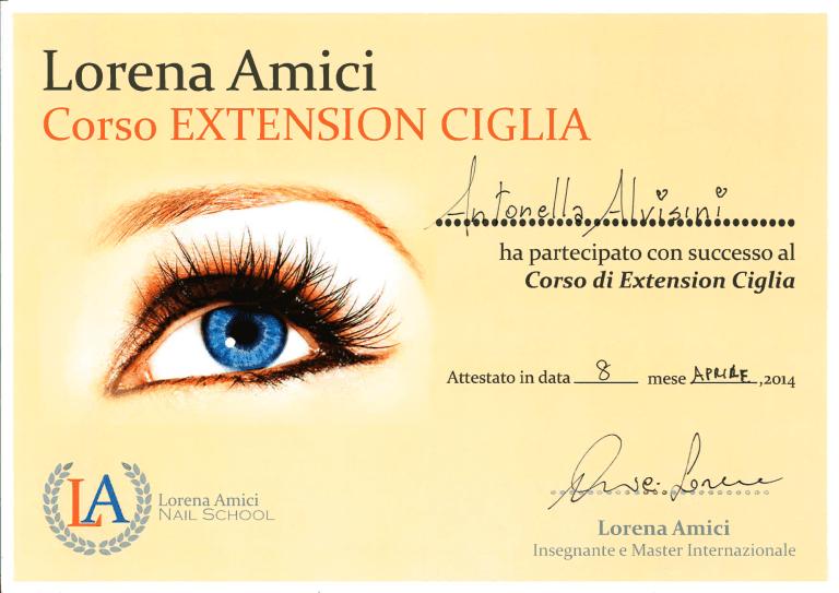 extension Ciglia, Rieti