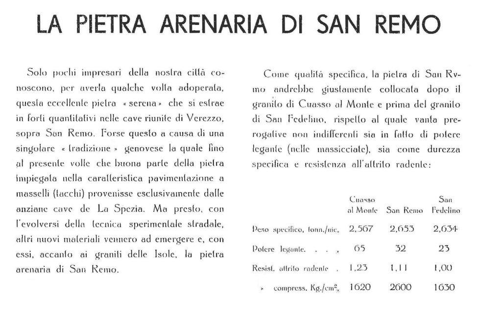 Caratteristiche tecniche Pietra Arenaria di Sanremo