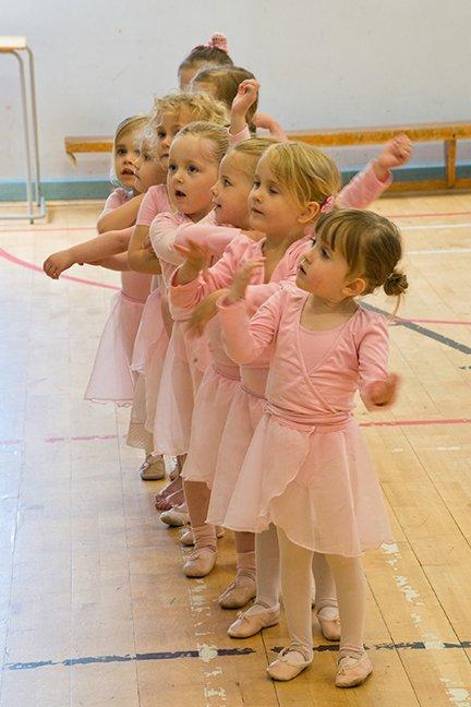Children's ballet classes