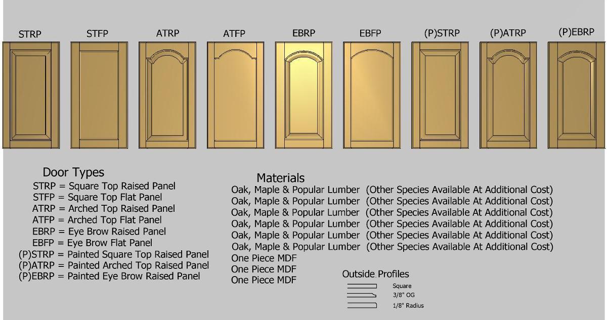 Winfield Cabinets - Benton, AR - Cabinet Door Orders