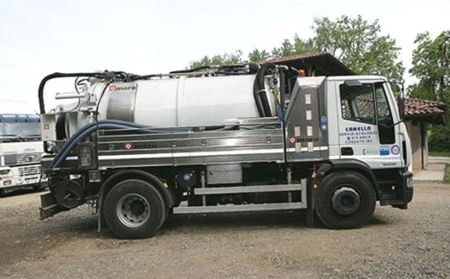 auto pompe per liquidi