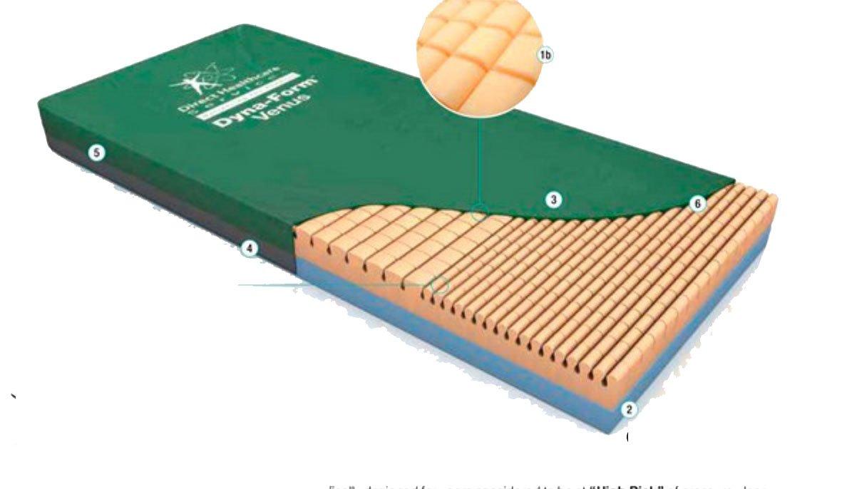 Dyna-Form Venus Static Air Pressure Mattress