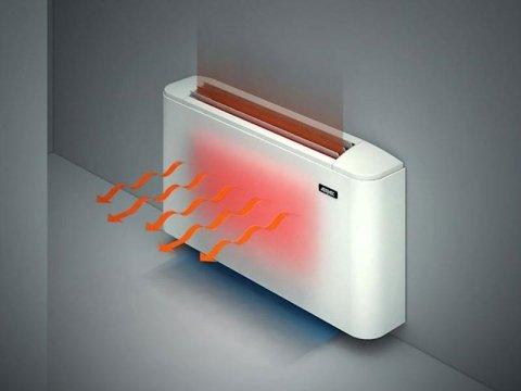 Riscaldamento chiller e fan coil in ambiente interno