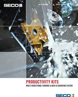 Productivity Kits