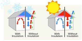Insulation before and after