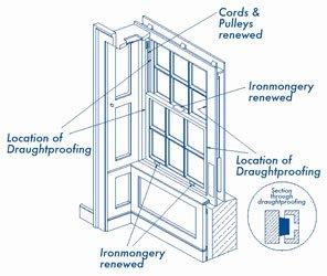 Timber window repair sketch