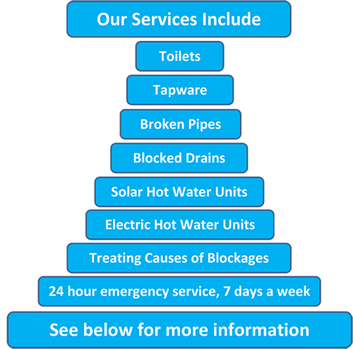 affordable plumbing nt services
