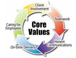 Image of GCN Scotland Ltd's core values
