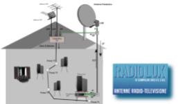 installazione antenne tv