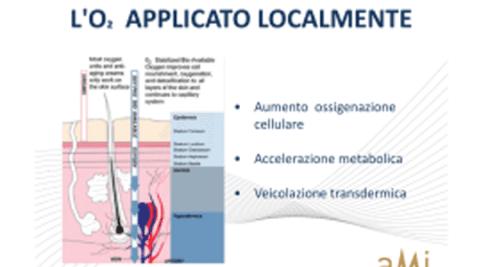 Biorivitalizzazione - Parrucci dr. Andrea, Medico Dentista - Grosseto (GR)