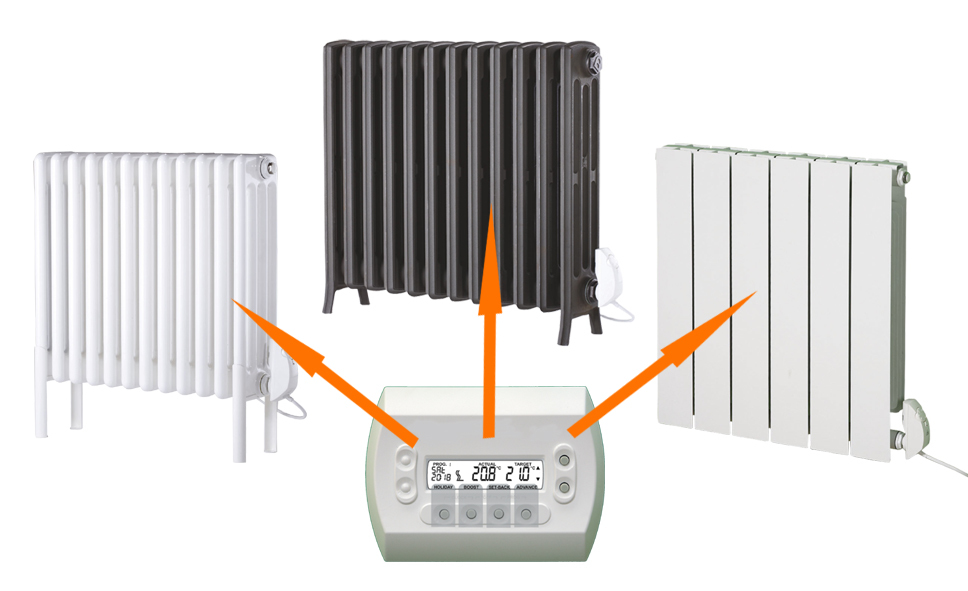 Home electric radiators uk for Electric heating system for house