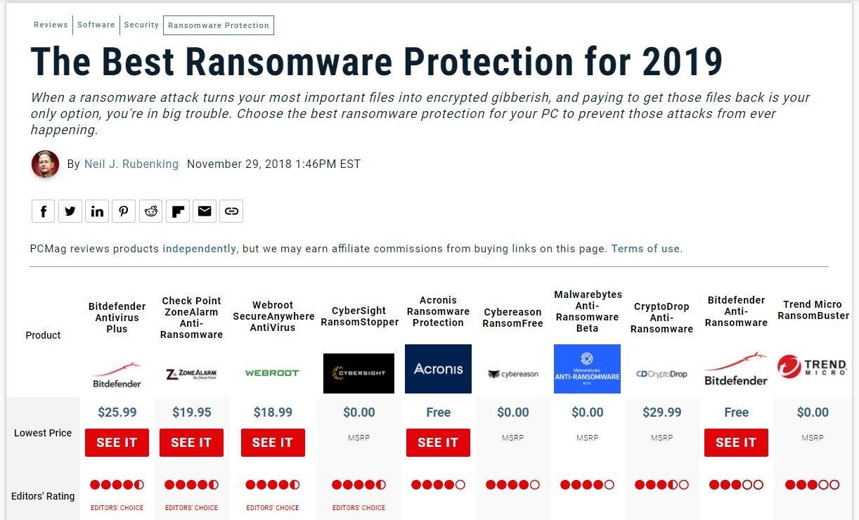 Program antivirus yang handal dalam menghadapi ransomware Rumba.