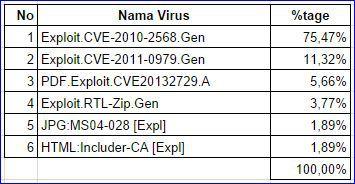 20140909I_malwareagustus6