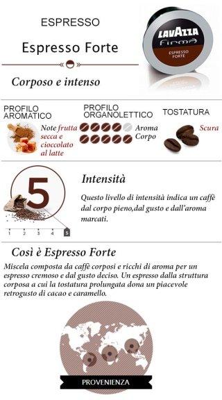 cialde lavazza firma espresso forte