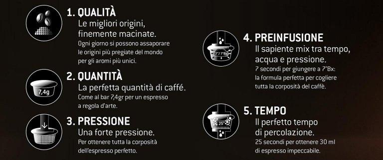 Regole perfetto espresso