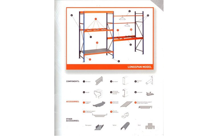 Shelving Components and Accessories