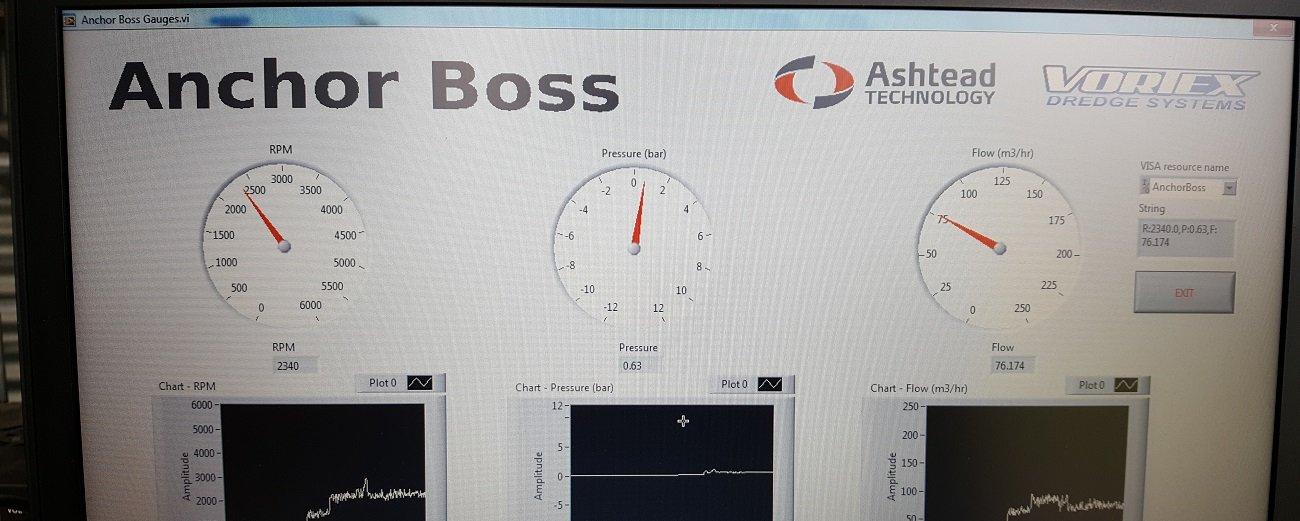 Anchor Boss Computer Monitor