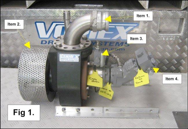 Riser Flushing Pump